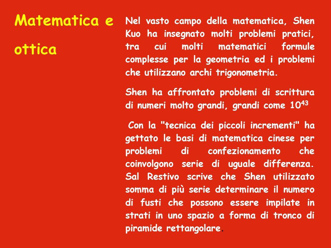 Matematica e ottica.