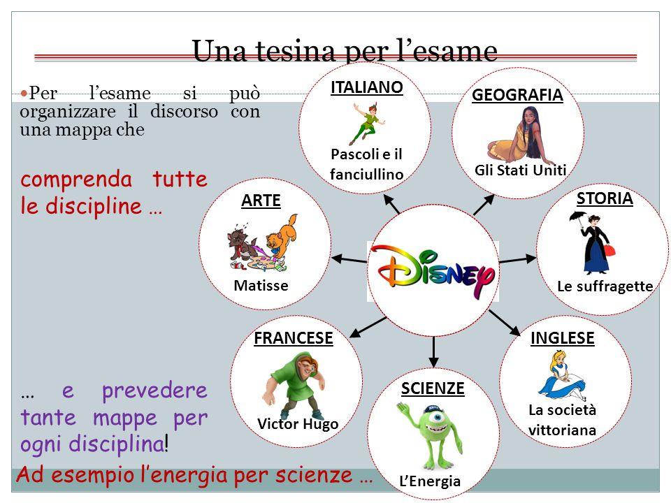 Mappe concettuali ppt scaricare for Esame di italiano per carta di soggiorno esempi