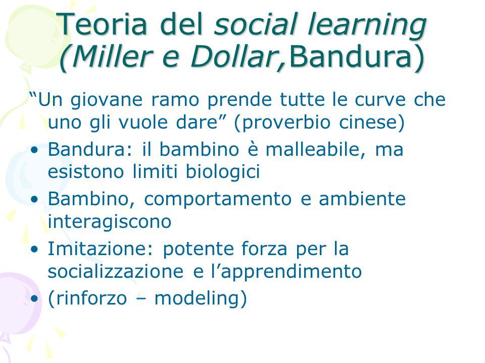Teoria del social learning (Miller e Dollar,Bandura)