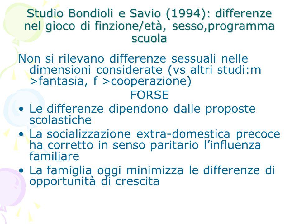 Studio Bondioli e Savio (1994): differenze nel gioco di finzione/età, sesso,programma scuola