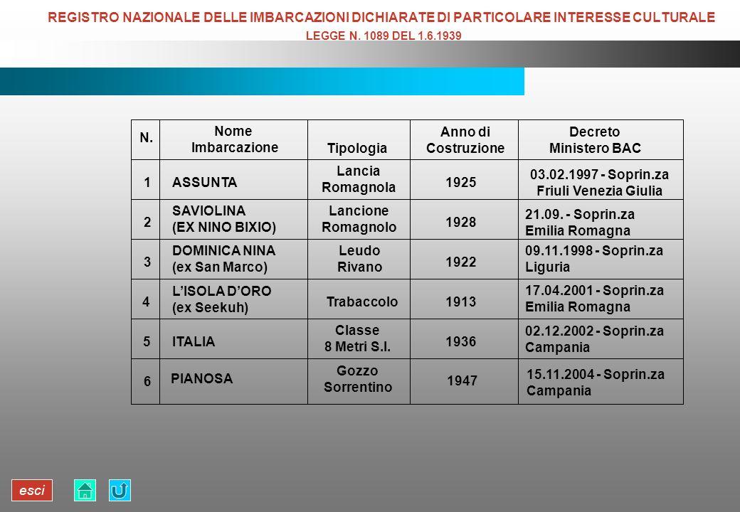 REGISTRO NAZIONALE DELLE IMBARCAZIONI DICHIARATE DI PARTICOLARE INTERESSE CULTURALE LEGGE N. 1089 DEL 1.6.1939
