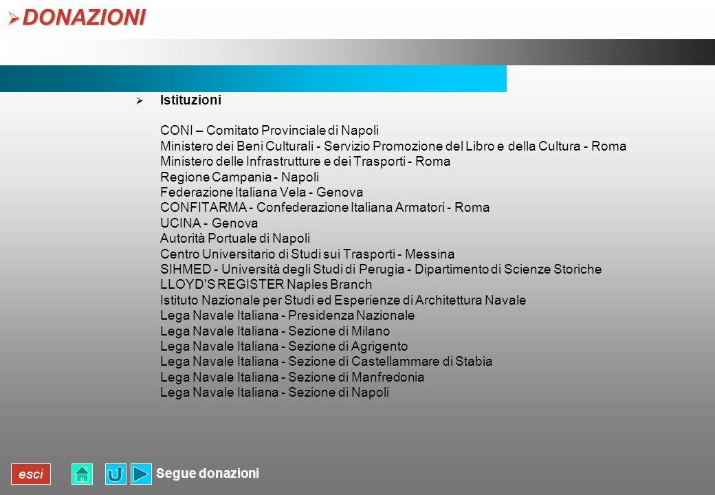DONAZIONI Istituzioni CONI – Comitato Provinciale di Napoli