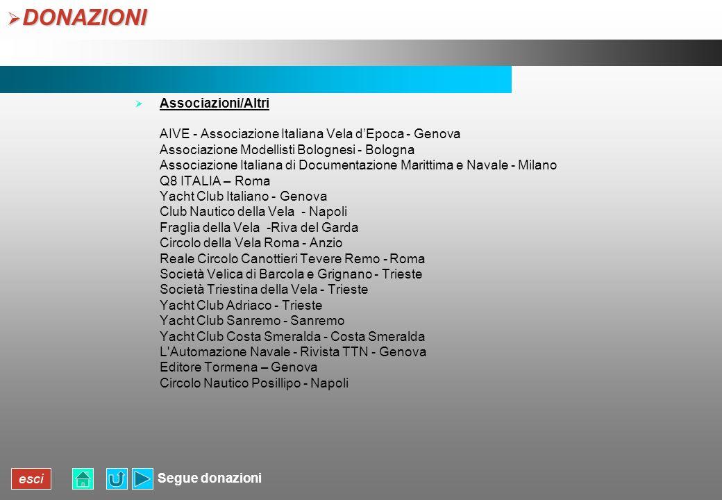 DONAZIONI Associazioni/Altri