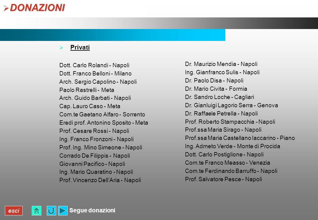 DONAZIONI Privati Dott. Carlo Rolandi - Napoli
