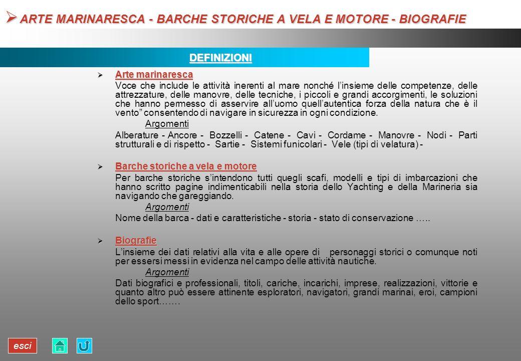 ARTE MARINARESCA - BARCHE STORICHE A VELA E MOTORE - BIOGRAFIE