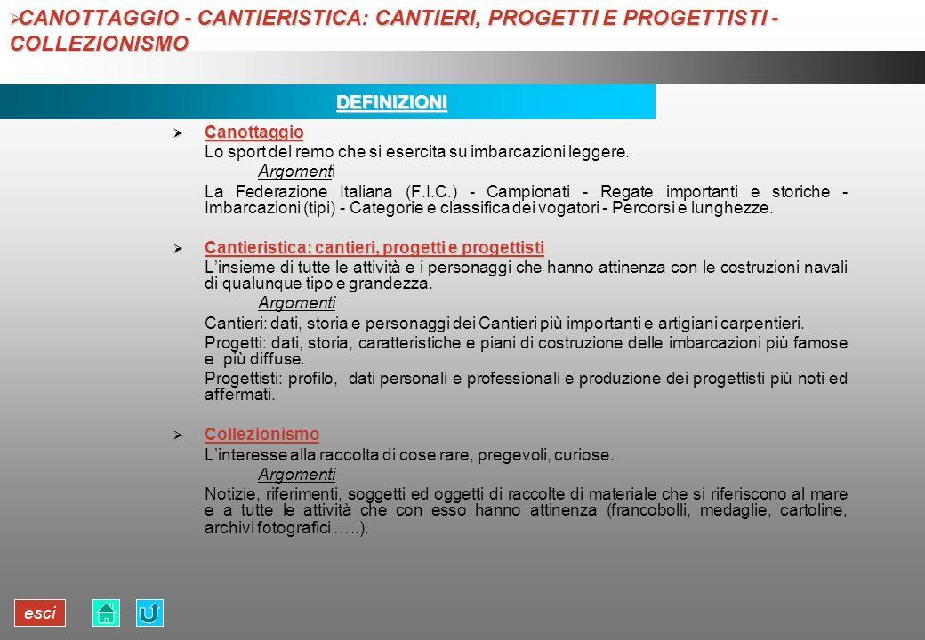 CANOTTAGGIO - CANTIERISTICA: CANTIERI, PROGETTI E PROGETTISTI - COLLEZIONISMO
