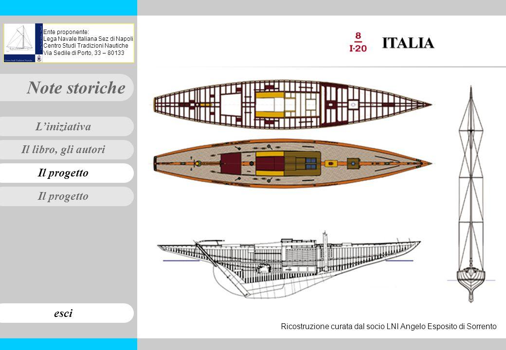 ITALIA Piani di costruzione di ITALIA italia