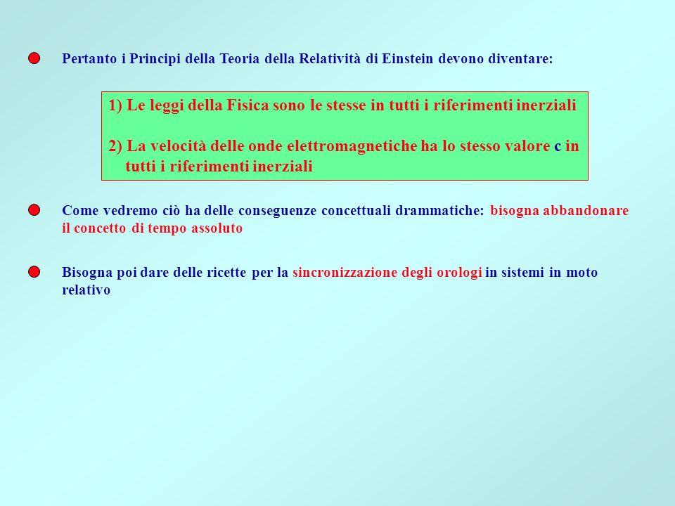 2) La velocità delle onde elettromagnetiche ha lo stesso valore c in