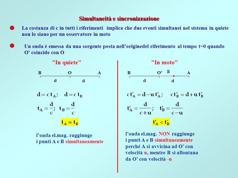 Simultaneità e sincronizzazione