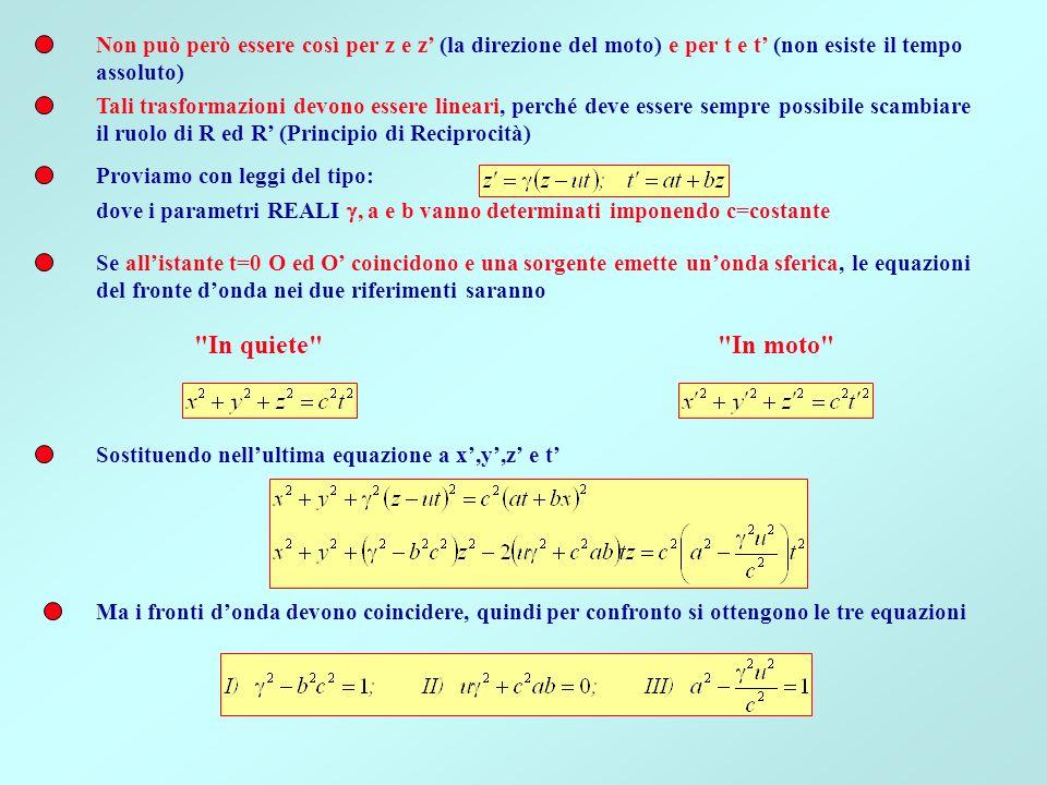 Non può però essere così per z e z' (la direzione del moto) e per t e t' (non esiste il tempo