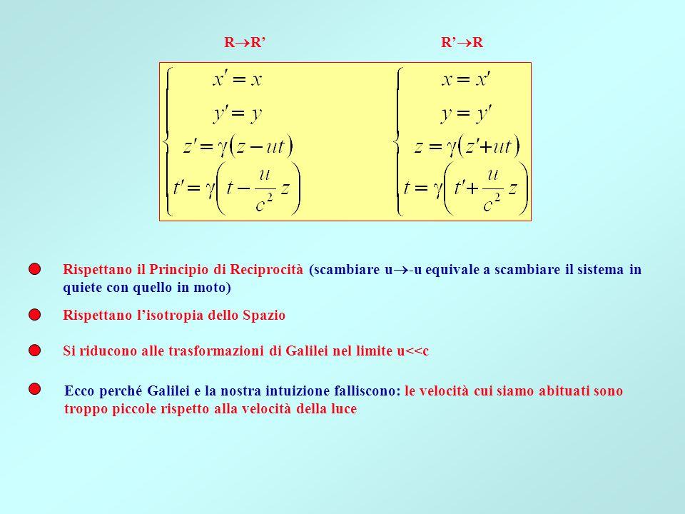 RR' R'R. Rispettano il Principio di Reciprocità (scambiare u-u equivale a scambiare il sistema in.