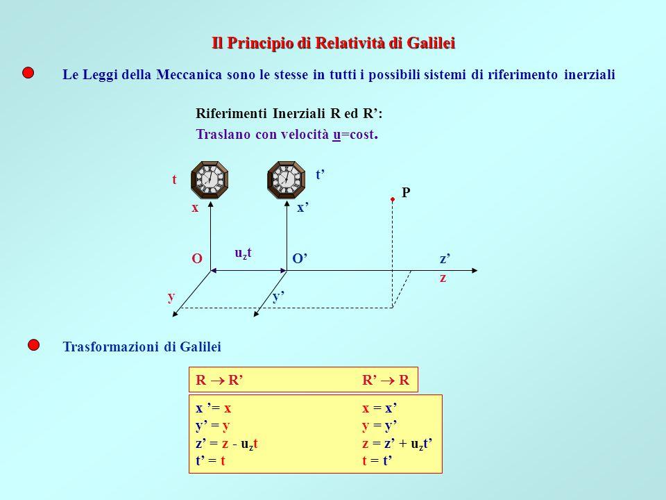 Il Principio di Relatività di Galilei
