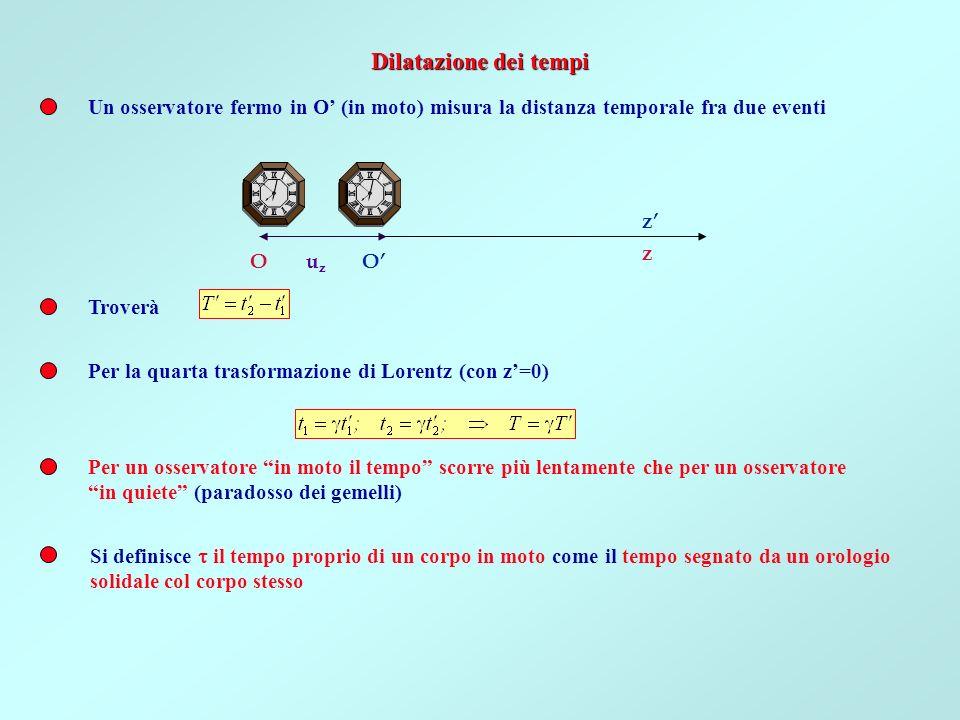 Dilatazione dei tempi Un osservatore fermo in O' (in moto) misura la distanza temporale fra due eventi.