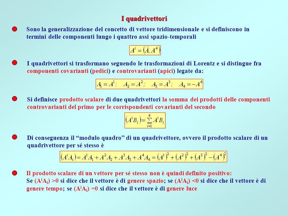 I quadrivettori Sono la generalizzazione del concetto di vettore tridimensionale e si definiscono in.