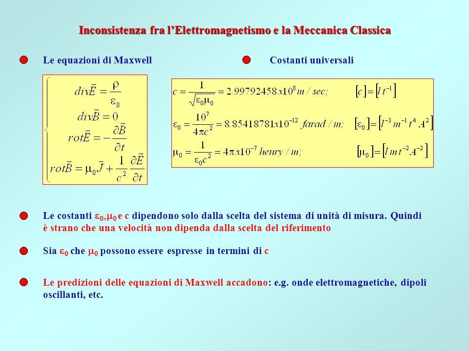 Inconsistenza fra l'Elettromagnetismo e la Meccanica Classica