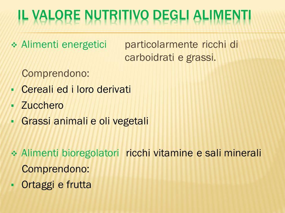 Il valore nutritivo degli alimenti