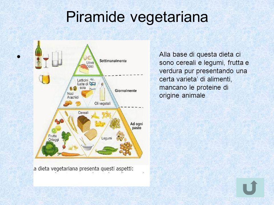Piramide vegetariana
