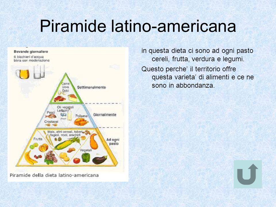 Piramide latino-americana