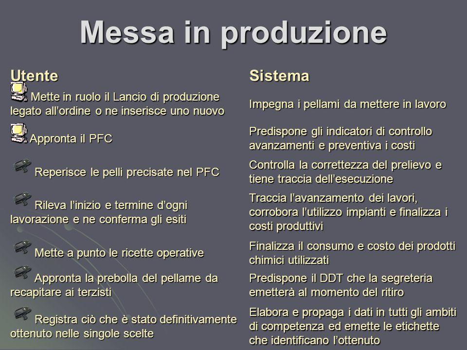 Messa in produzione Utente Sistema