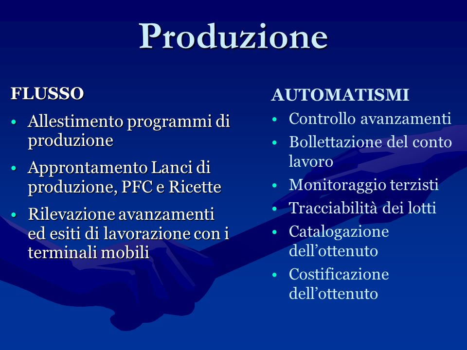 Produzione FLUSSO Allestimento programmi di produzione