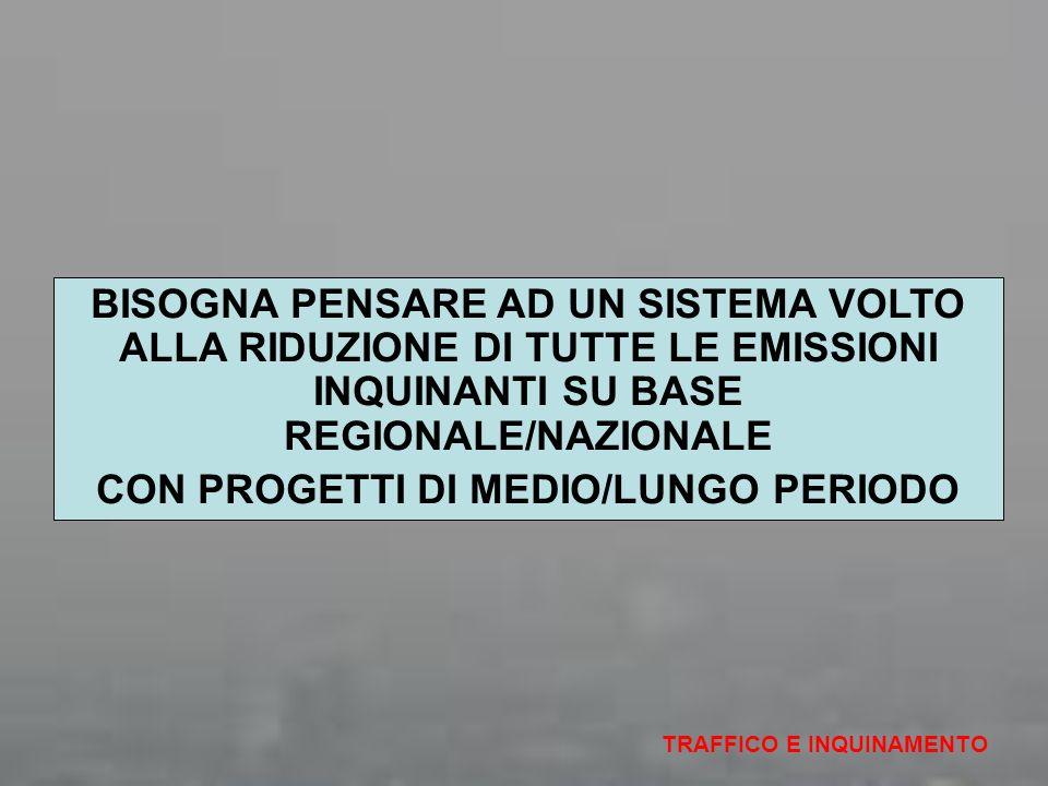 CON PROGETTI DI MEDIO/LUNGO PERIODO TRAFFICO E INQUINAMENTO