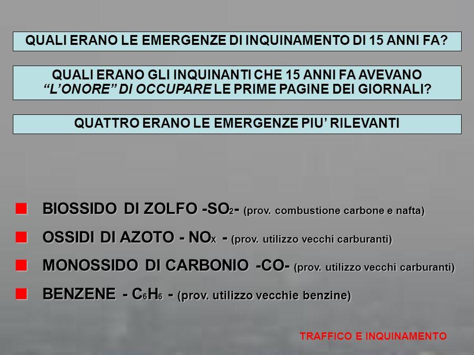BIOSSIDO DI ZOLFO -SO2- (prov. combustione carbone e nafta)
