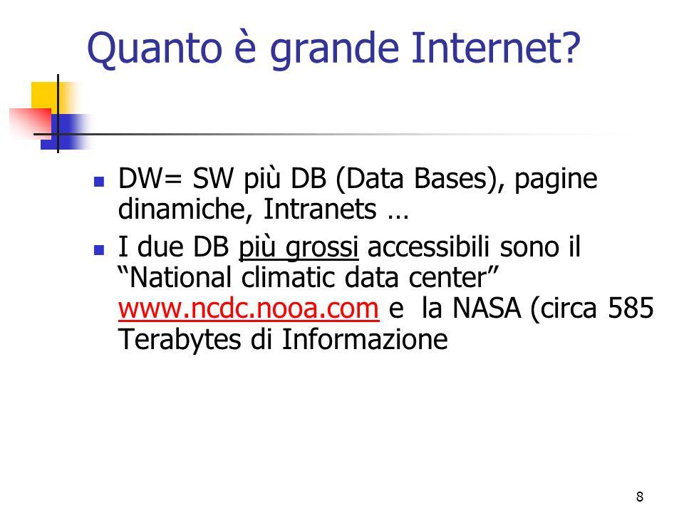 Quanto è grande Internet