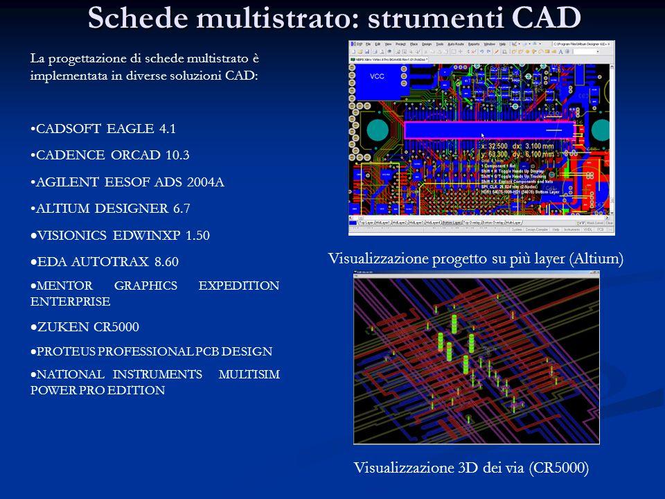 Schede multistrato: strumenti CAD