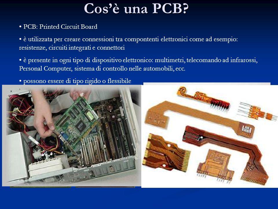 Cos'è una PCB PCB: Printed Circuit Board