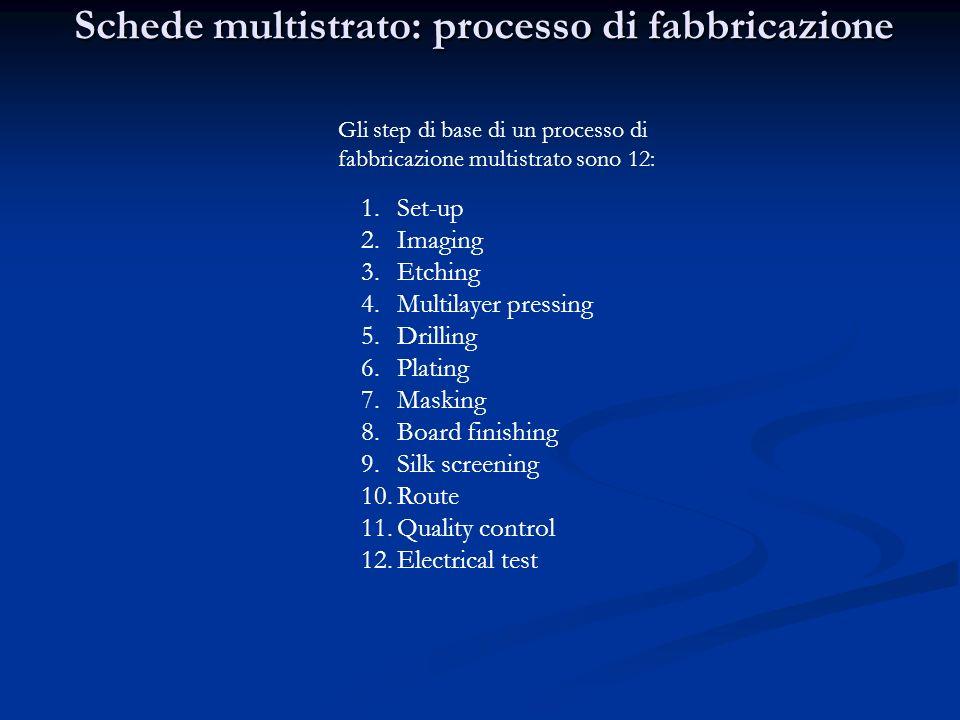 Schede multistrato: processo di fabbricazione