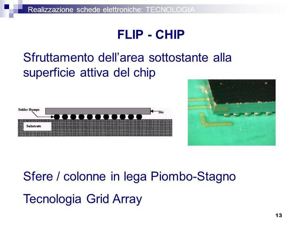 Sfruttamento dell'area sottostante alla superficie attiva del chip