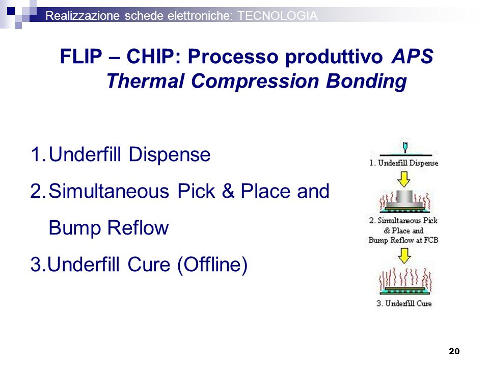 FLIP – CHIP: Processo produttivo APS Thermal Compression Bonding