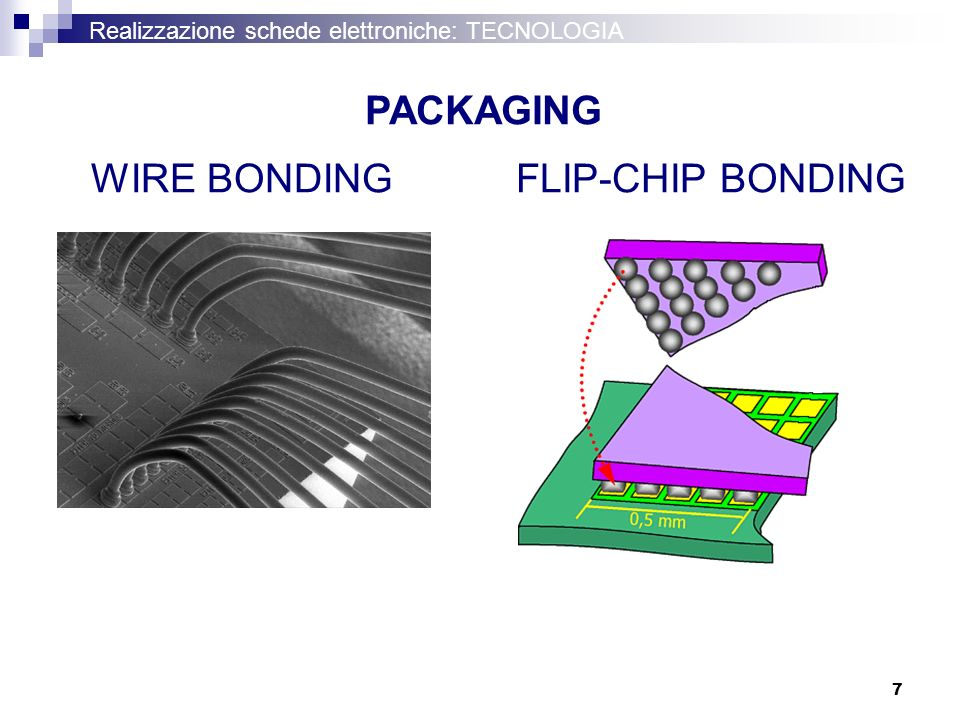 PACKAGING WIRE BONDING FLIP-CHIP BONDING