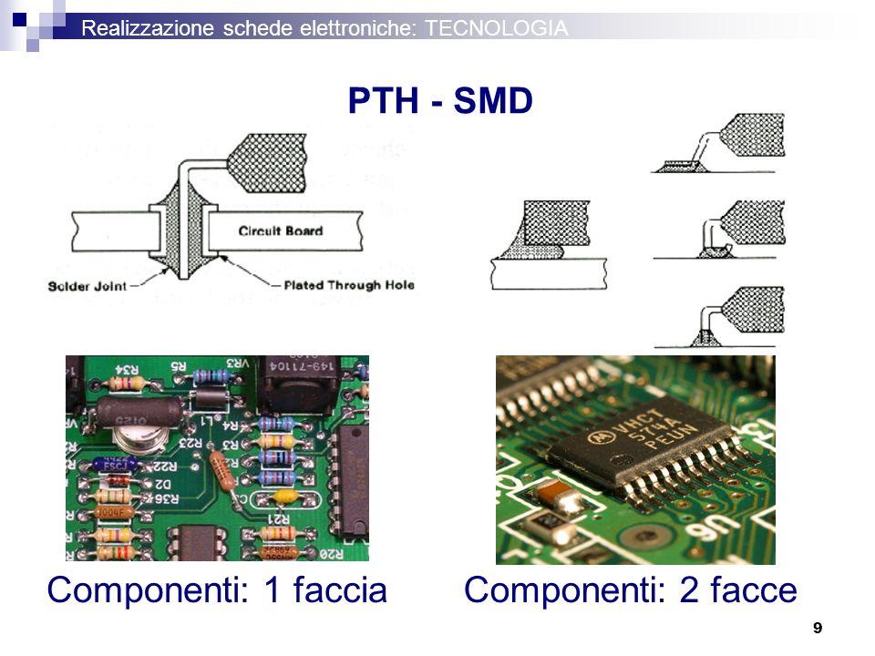 PTH - SMD Componenti: 1 faccia Componenti: 2 facce