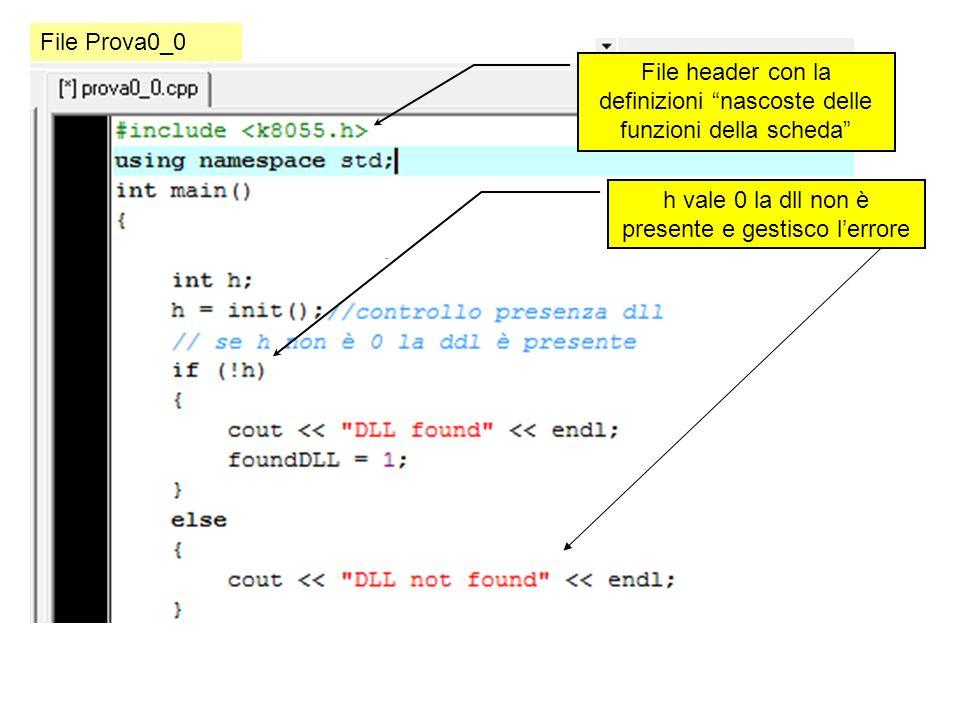 File header con la definizioni nascoste delle funzioni della scheda