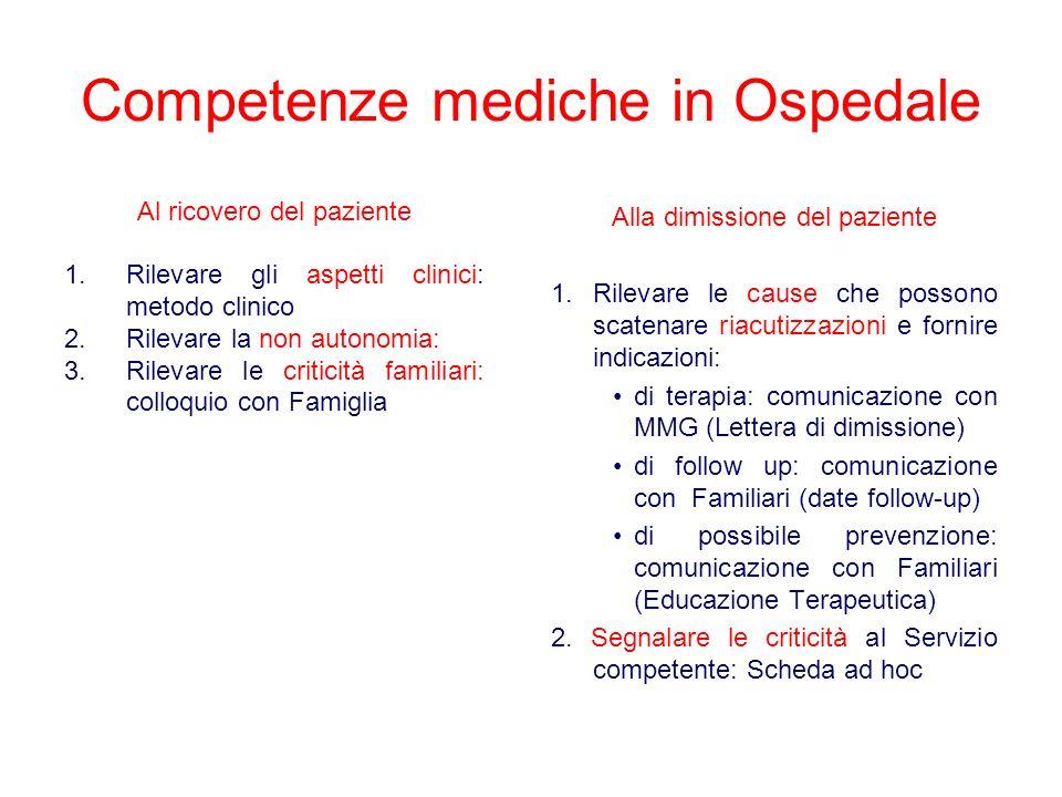 Competenze mediche in Ospedale