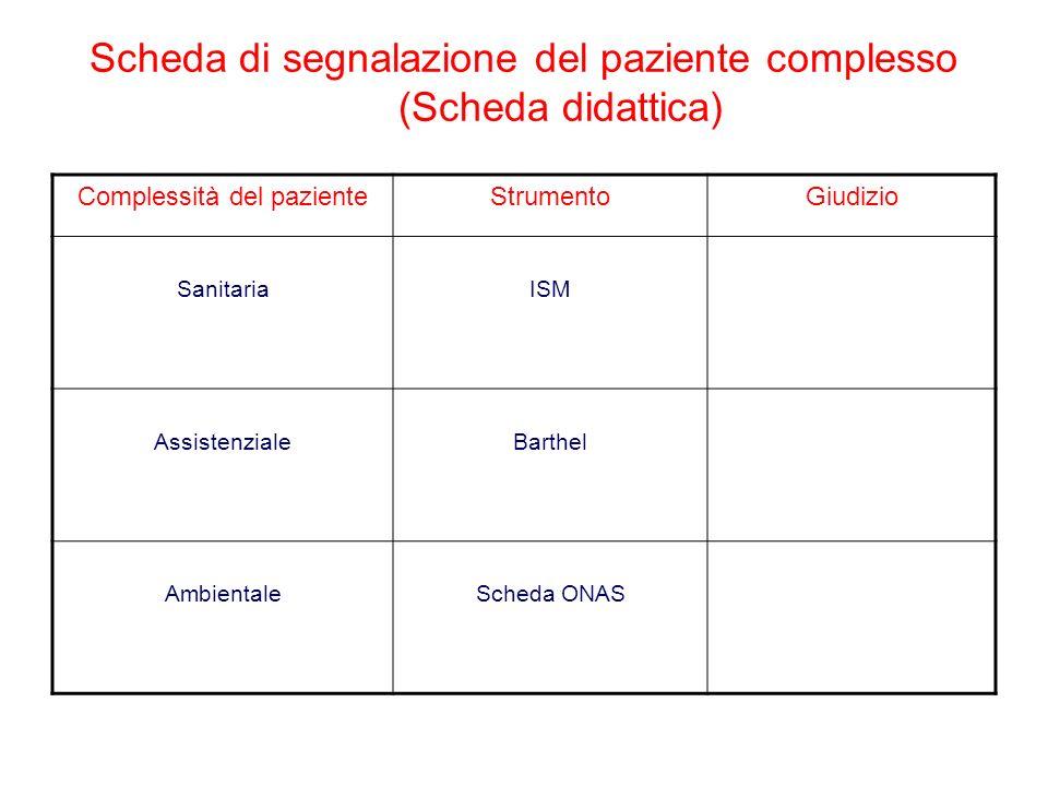 Scheda di segnalazione del paziente complesso (Scheda didattica)