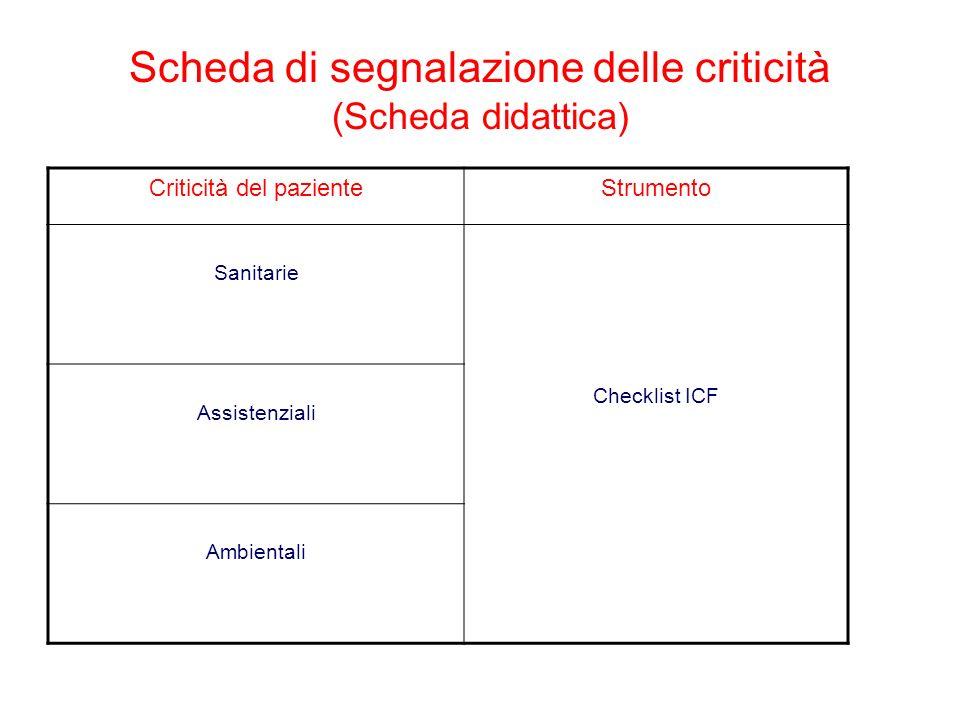 Scheda di segnalazione delle criticità (Scheda didattica)
