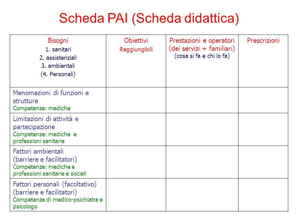 Scheda PAI (Scheda didattica)