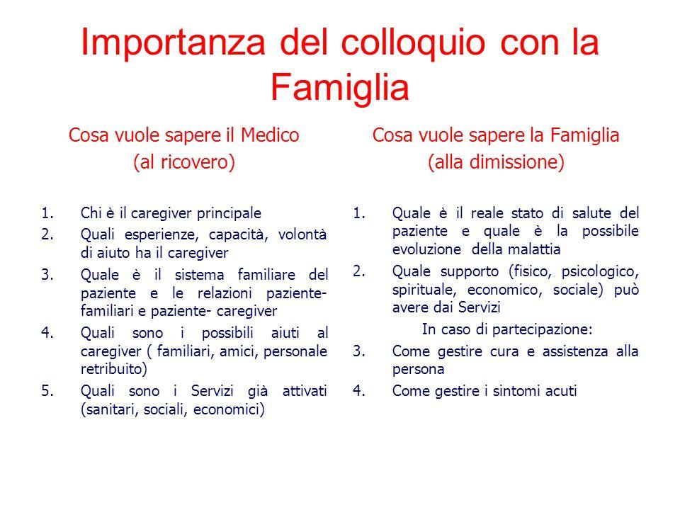 Importanza del colloquio con la Famiglia