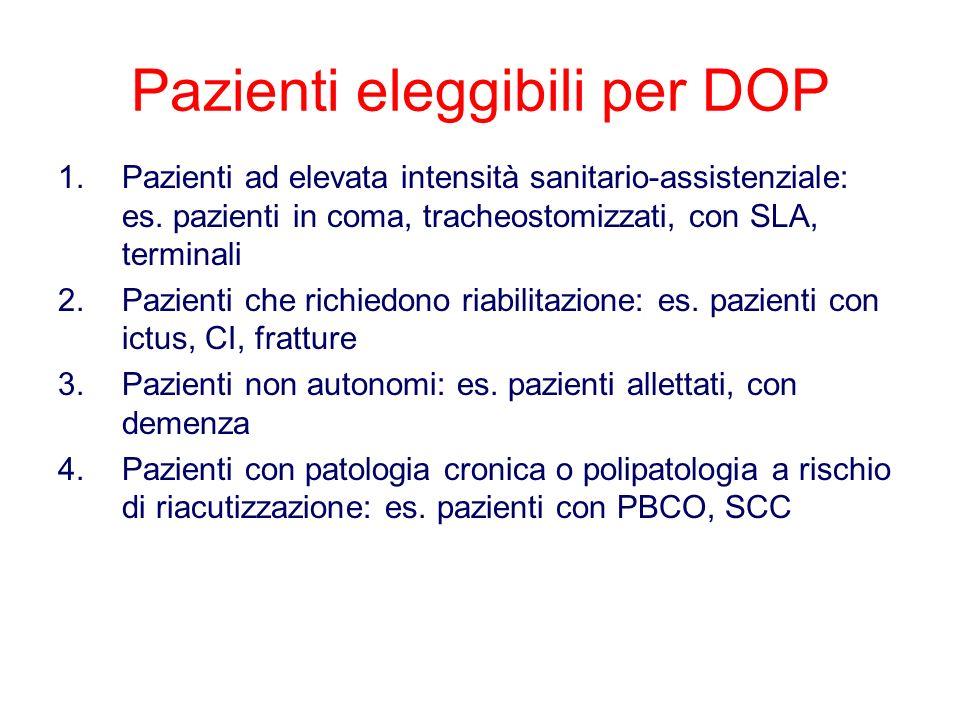 Pazienti eleggibili per DOP