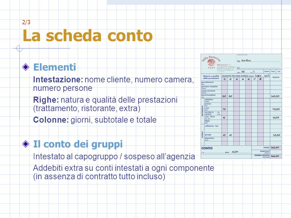 Elementi Il conto dei gruppi