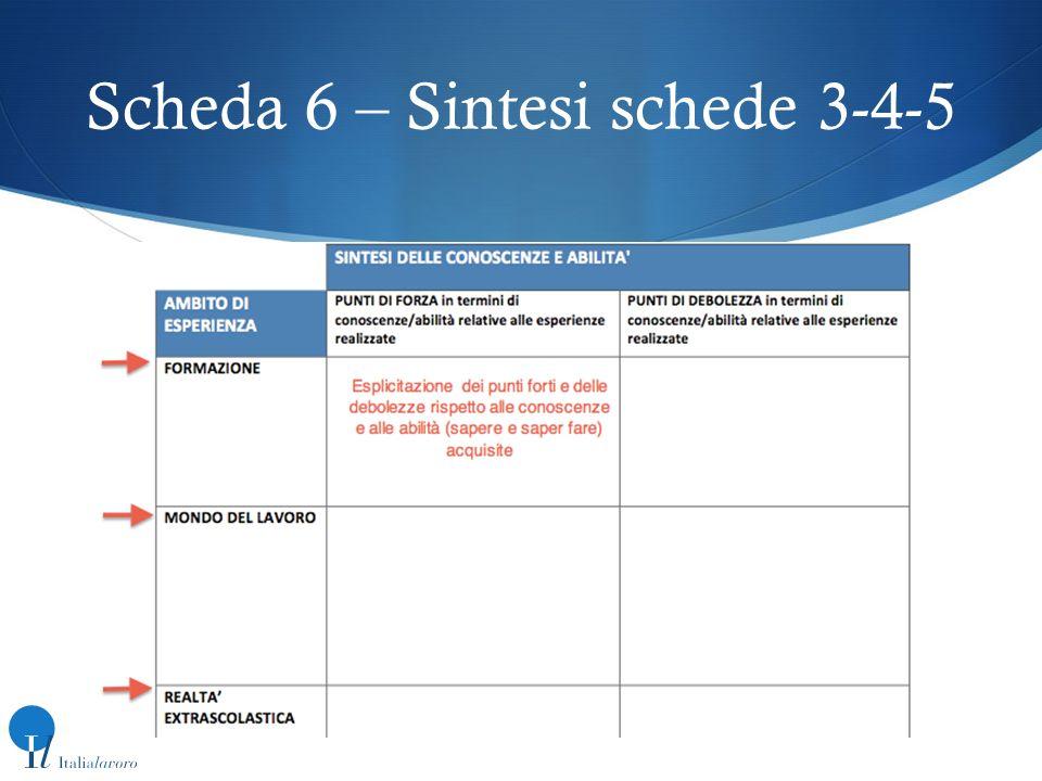 Scheda 6 – Sintesi schede 3-4-5
