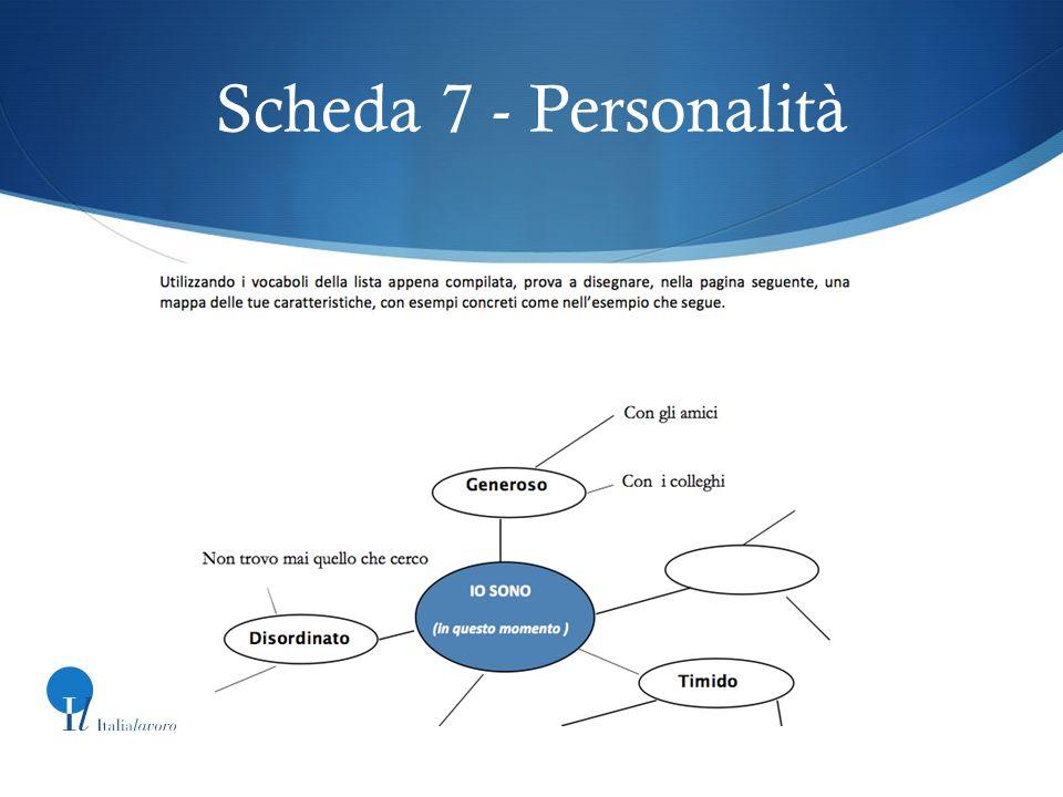 Scheda 7 - Personalità