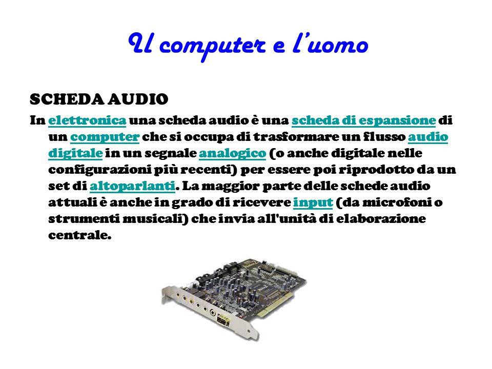 Il computer e l'uomo SCHEDA AUDIO