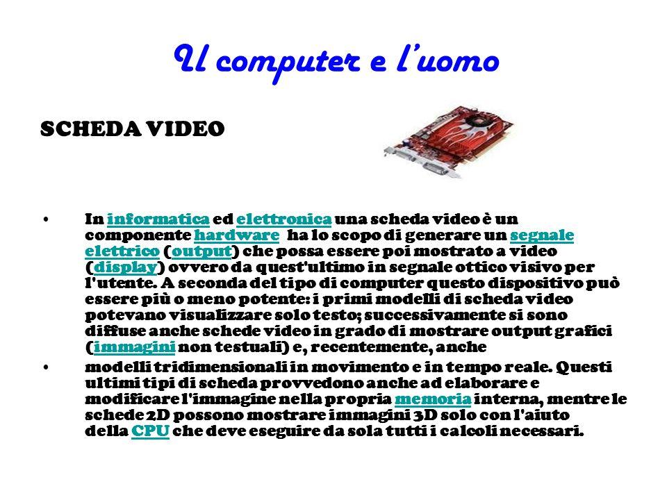 Il computer e l'uomo SCHEDA VIDEO