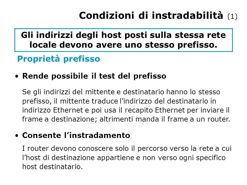 Condizioni di instradabilità (1)