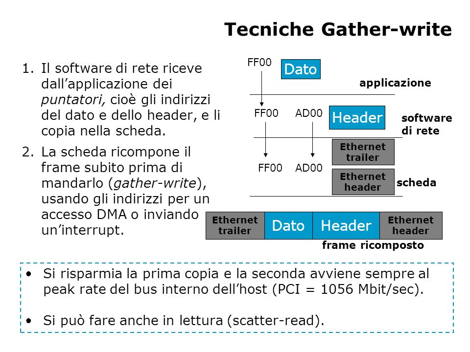 Tecniche Gather-write