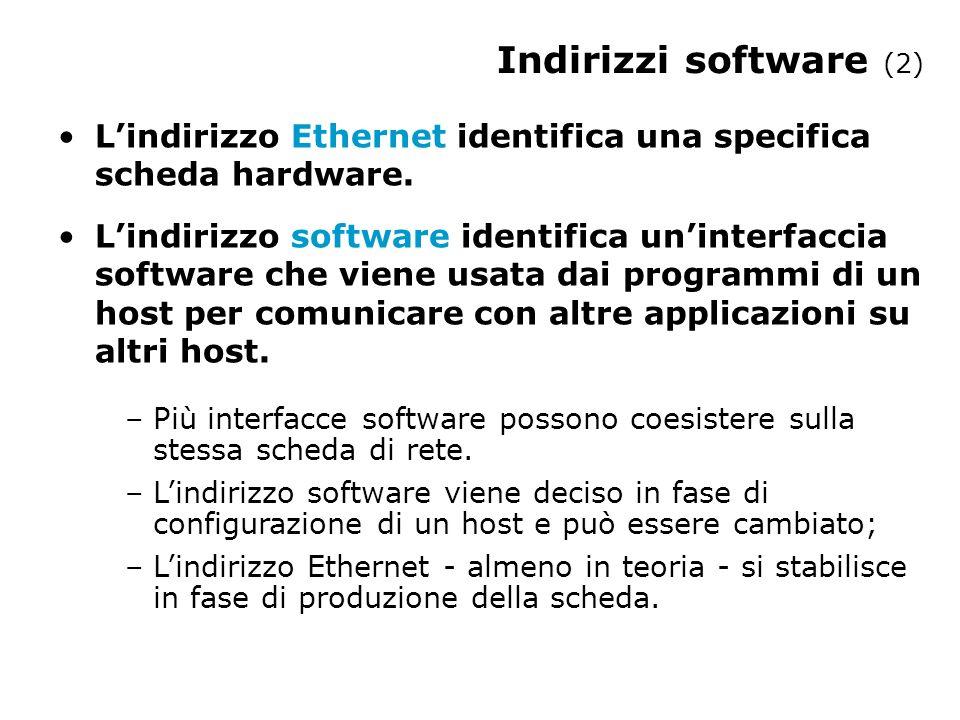 Indirizzi software (2) L'indirizzo Ethernet identifica una specifica scheda hardware.