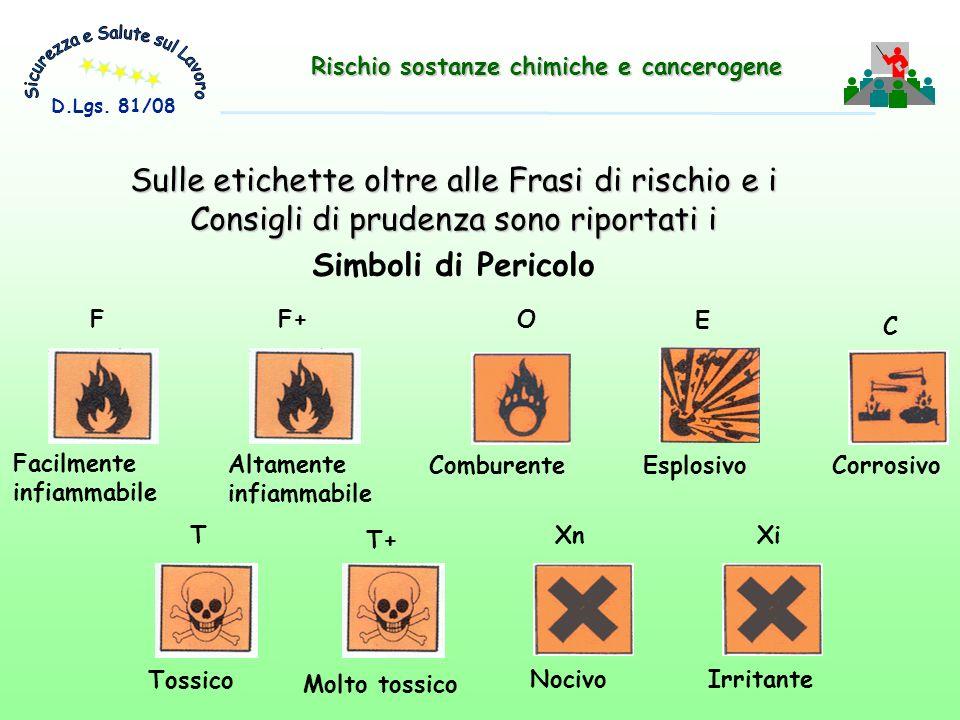 Rischio sostanze chimiche e cancerogene